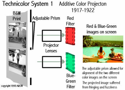 technicolorsystem1b.jpg