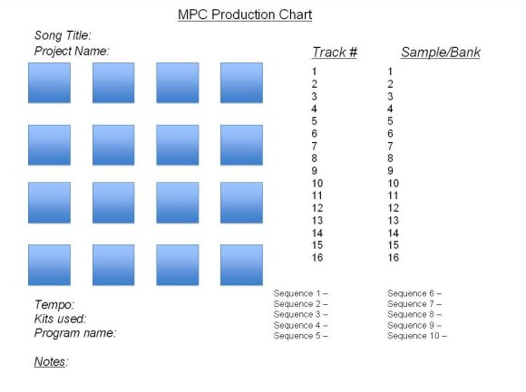mpcproductionchart