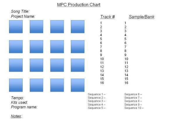 mpcproductionchart