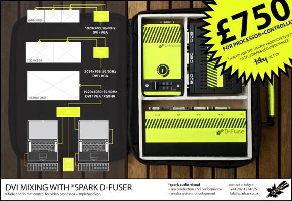 spark-dfuser.jpg