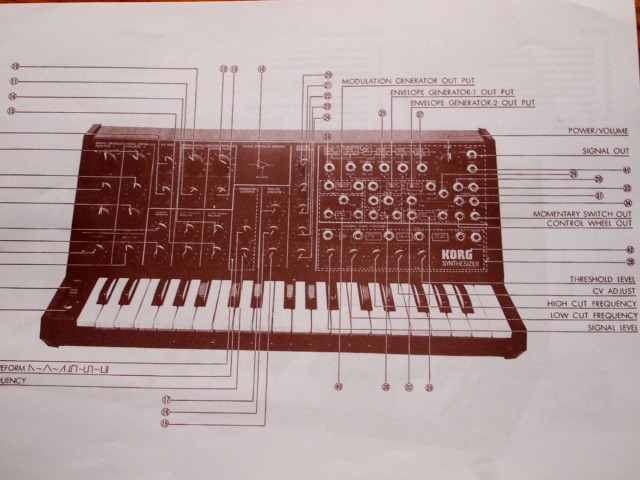 Learn how to use the MS-20 Mini by opening the 1978 manual - nothing has changed.