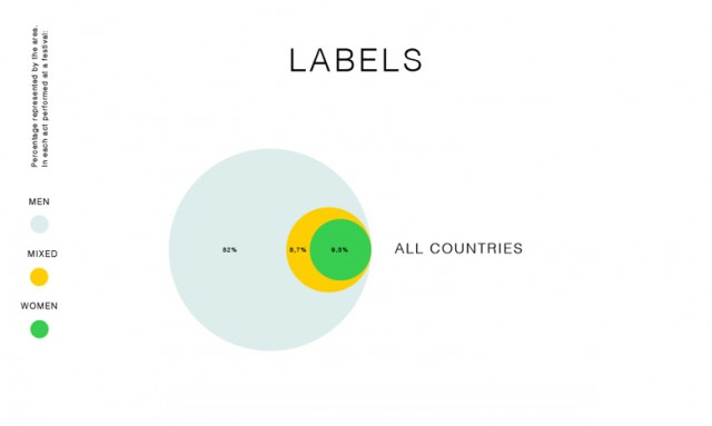 infographic-labels