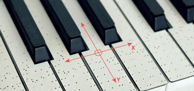 TouchKeys does two things other systems can't. First, it accepts multiple touches on the key surface. Second, it works with any keyboard you have - meaning a classic synth can be retrofitted, for instance. Photo courtesy the developer.