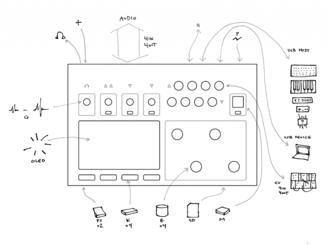 aleph-diagram