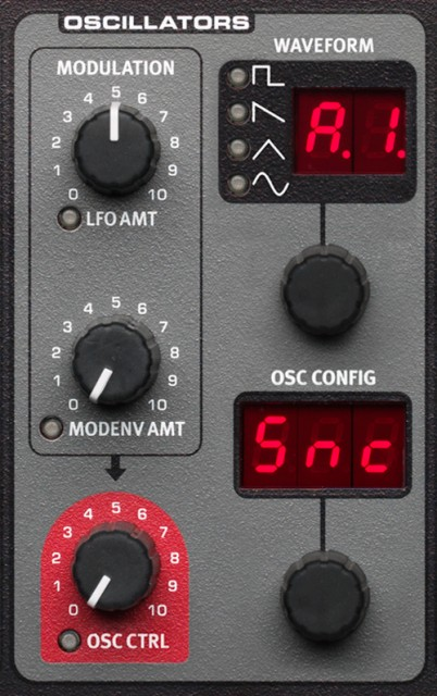 The new oscillator section. Choose a parameter you wish to control, then tweak it with the knob marked in red on the bottom left. All images courtesy Clavia.