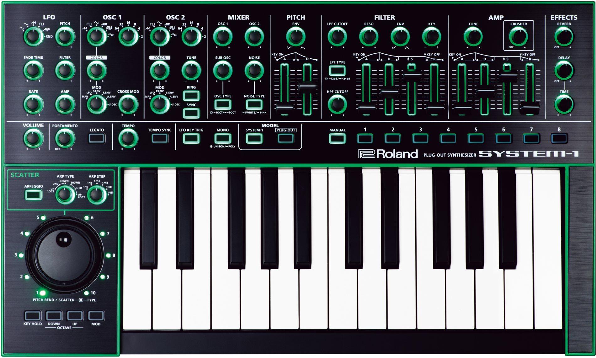 Roland Aira Are Here Synth Bassline Drum Machine