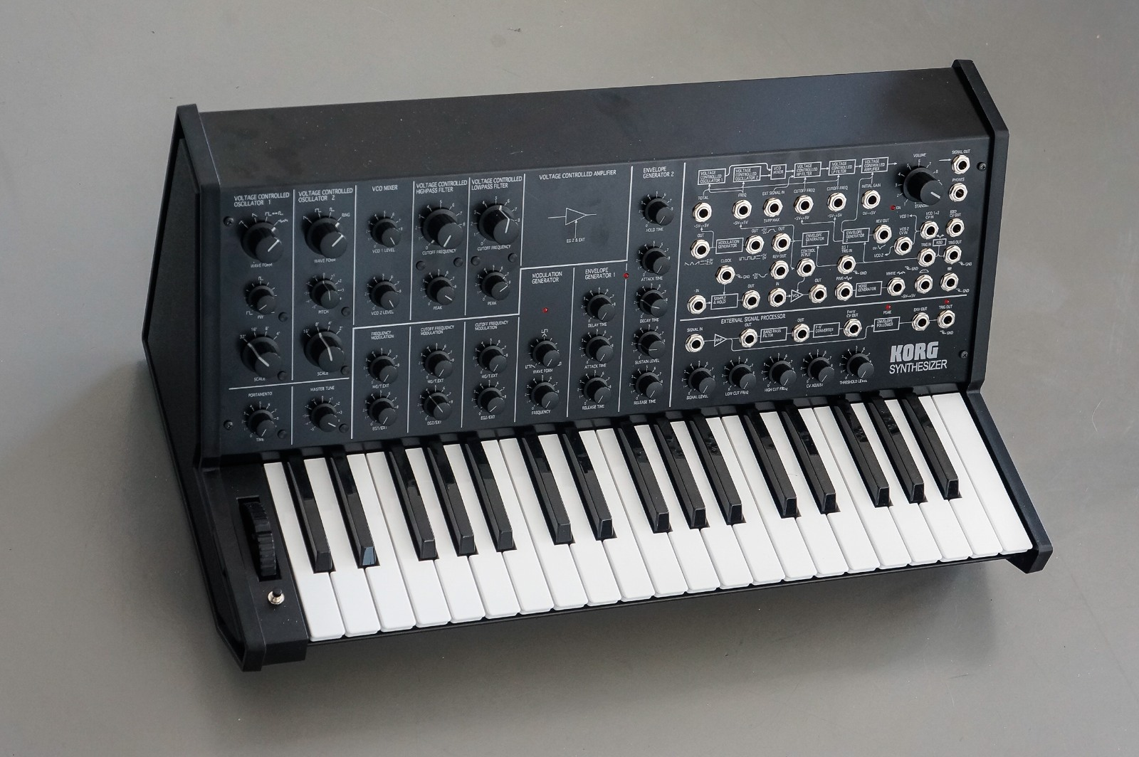 build a classic synth reissued hands on with korg 39 s ms 20 kit gallery create digital music. Black Bedroom Furniture Sets. Home Design Ideas
