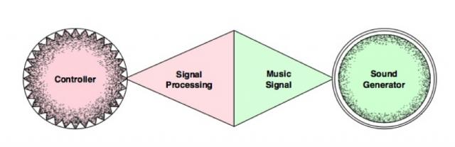 ashley_diagram