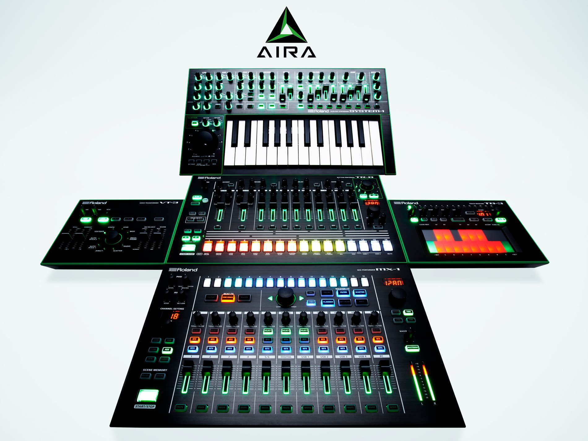 roland 39 s new aira mixer is a performance tool for all your gear cdm create digital music. Black Bedroom Furniture Sets. Home Design Ideas
