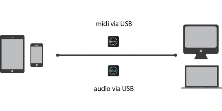 audiomux-midimux