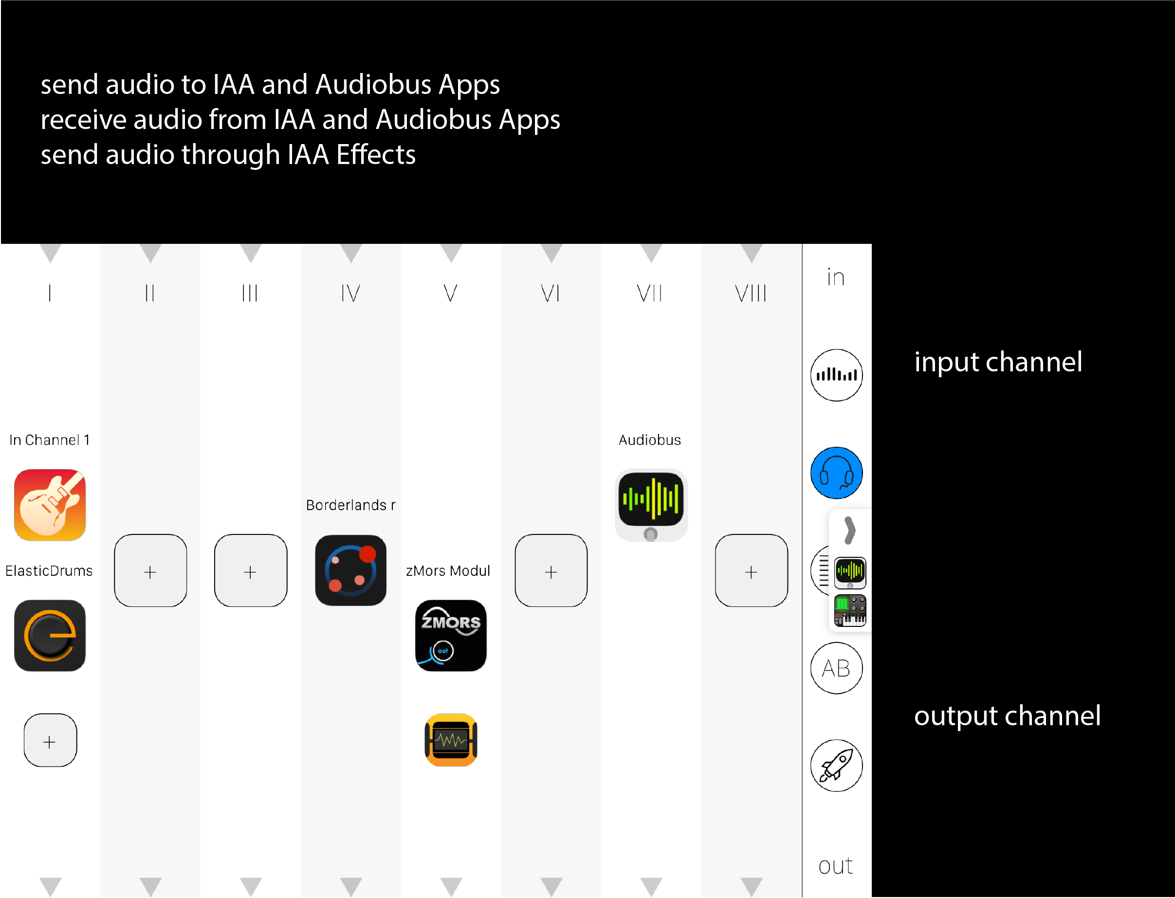 Audiomux V2 Turns Your iPad, iPhone into the Ultimate Plug-in - CDM