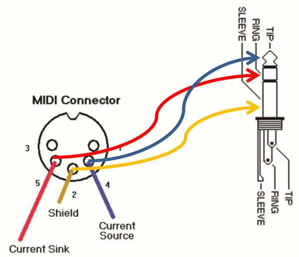 what if we used stereo minijack cables for midi? cdm create Midi Chord Guide