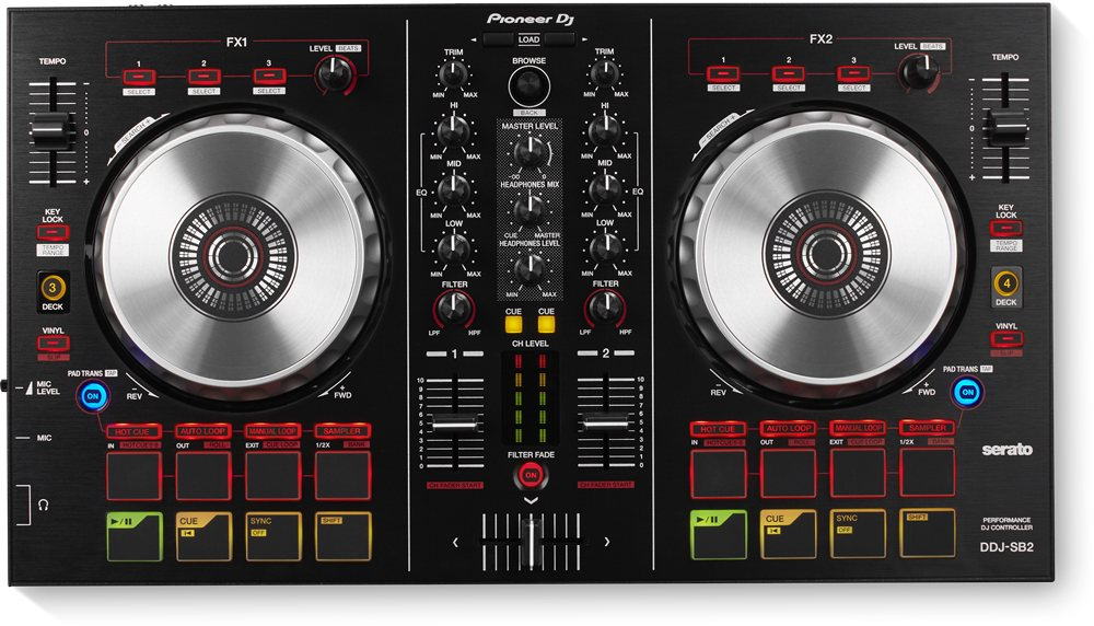 Serato DJ's updated hardware support, features explained