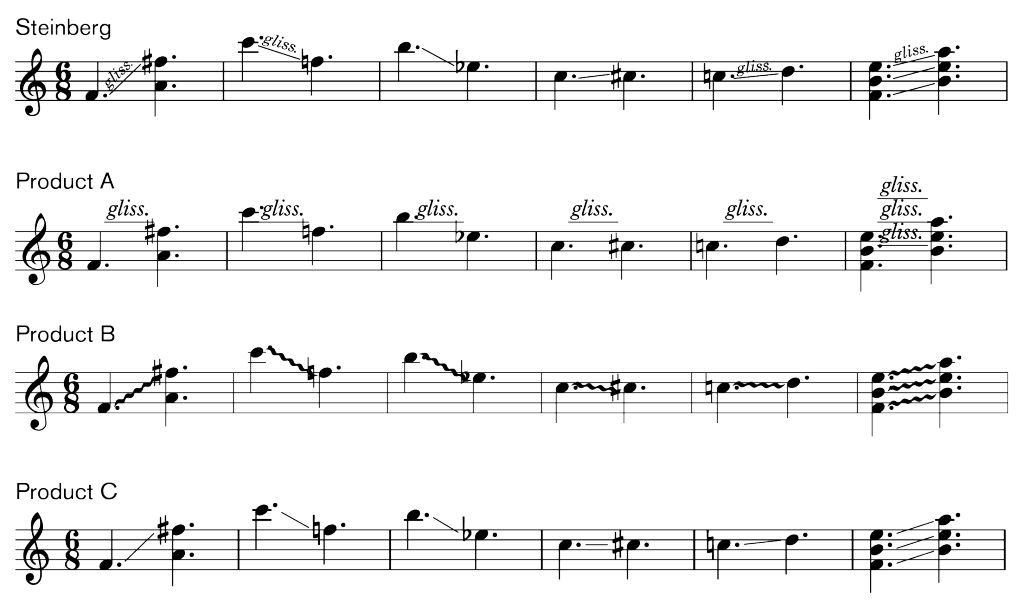 Dorico fixes the way glissandi works (including the annoyances in Sibelius).