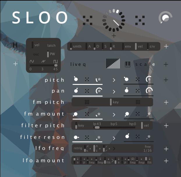 sloo_details