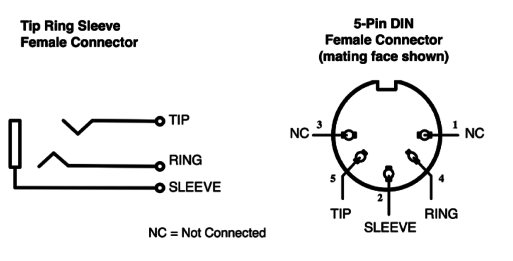 "wiring diagram  the ""mating face"" is also what i put on when i start a  flirtatious conversation about trs wiring"