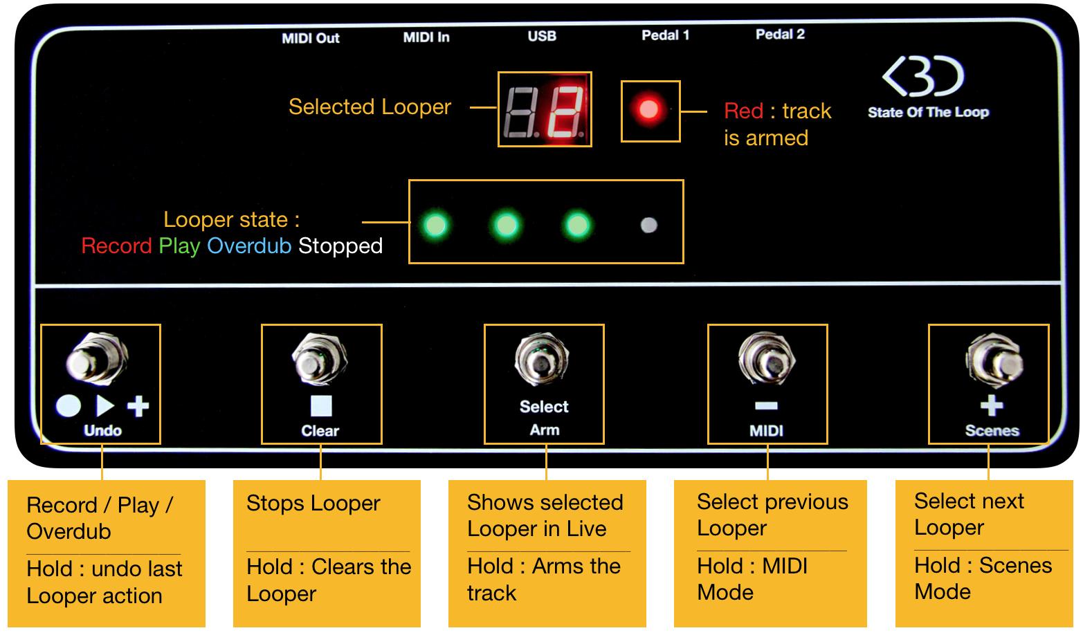 ableton live looping gets its own custom controller cdm create digital music. Black Bedroom Furniture Sets. Home Design Ideas