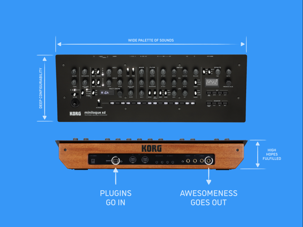 Op-ed: KORG has transformed synthesizers by letting them run plug-ins, says Sinevibes