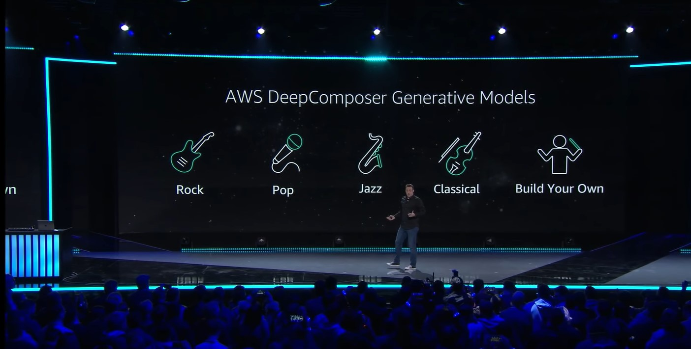Amazon's AWS DeepComposer is peak not-not-knowing-what-AI-is-for