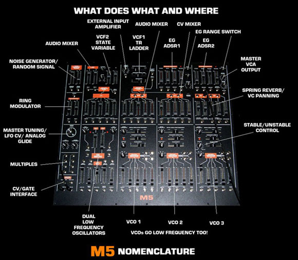 New Yorkers: Synth Extravaganza - CDM Create Digital Music